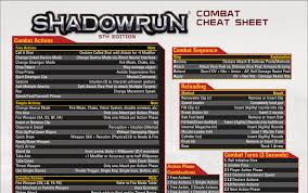 Shadowrun Combat Cheat Sheet By Adragon202 On Deviantart