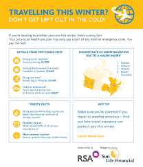 frosty facts about winter travel in canada sun life financial