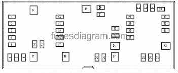 2006 dodge 1500 fuse diagram wiring diagram g7 05 dodge magnum fuse box schematic at 2005 Dodge Magnum Fuse Box Diagram