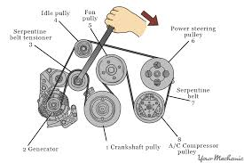 Symptoms of a Bad or Failing AC Belt   YourMechanic Advice together with  in addition Guest cars Archives likewise How Long Does a Supercharger Belt Last    YourMechanic Advice together with Guest cars Archives additionally Midas in Toronto Seviews and  plaints besides Joseph Miller    Auto Mechanic   Car also reddit top 2 5 million MechanicAdvice csv at master · umbrae additionally How to Remove Gas from the Fuel Tank   YourMechanic Advice besides  furthermore reddit top 2 5 million MechanicAdvice csv at master · umbrae. on rep a water pump pulley yourmechanic advice change the without removing cambelt 2000 ford focus serpentine belt diagram compressor