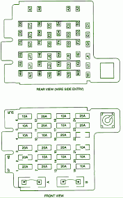 fuse box car wiring diagram page 99 1998 chevrolet tahoe front fuse box diagram