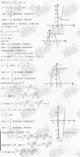 Алгебра Мордкович класс Глава Производная №  post thumb