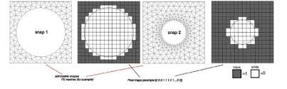 Returns metadata of the pixel geometry. Reference Grid Mapping For Pixel Map Plate With Circular Hole Download Scientific Diagram