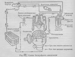 icyjob Схема электрооборудования автомобиля ЗИЛ ГЯ  Дипломная работа Устройство и принцип работы автомобиля ЗиЛ 130