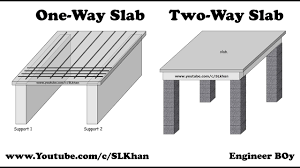 Link Slab Design Example One Way And Two Way Slab