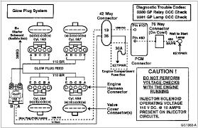 ford 7 3 powerstroke glow plug wiring diagram color ford diy 2001 7 3 powerstroke glow plug wiring diagram nodasystech com