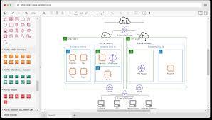 Online Aws Architecture Diagram Tool