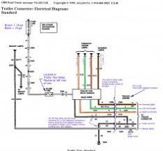 good wiring diagram radiator fan relay radiator cooling fan relay great 2004 f350 trailer wiring diagram ford towing package wiring diagram wiring data
