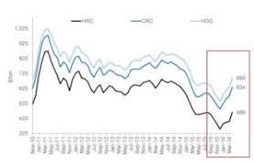Etfsverige Blogg Arkiv Steel U S Strong Despite Global