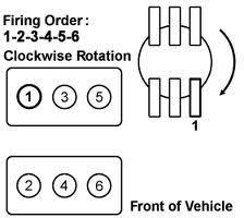 spark plug firing order diagrams for subaru tribeca b9 3 0l fixya sending the picture 12 2 2012 8 44 34 pm png