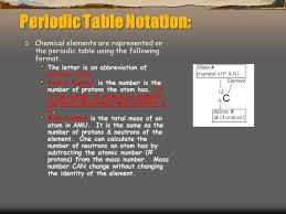 Early Chemistry  Early Chemists only believed in 1 element: Dirt ...