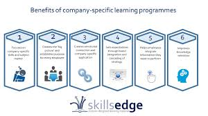 six key benefits of company specific learning programmes skills focuses on company specific skills and subject matter not all companies have the same skill requirements for example although the skill customer
