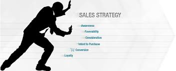 Sales Strategy S S Business Consultancy Limited