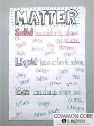 Matter Unit and Anchor Chart - Make this anchor chart with your ...