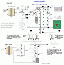 power converter wire diagram power wiring diagrams cars