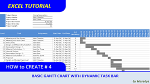 Excel Gantt Chart Formula How To Create A Basic Excel Gantt Chart With Dynamic Task Bar