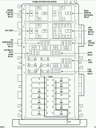 98 jeep tj fuse box diagram 98 wiring diagrams online