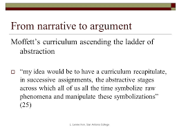 moving from narrative to argument essay basics while workshopping  from narrative to argument moffett s curriculum ascending the ladder of abstraction  my idea would be