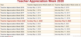 When Is Teacher Appreciation Week 2020 2021