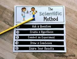 Use This Scientific Method Flip Book Freebie To Guide Your
