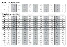Weightlifting Conversion Chart Max One Rep Max Calculator Bench Press Chart Best Picture Of