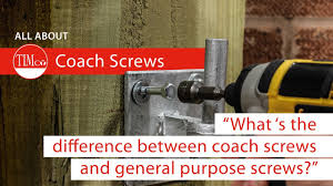 Coach Screws Guide Rs Components