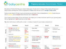 Babies Menu Planner Pregnancy Meal Planners Trimester By Trimester Babycentre Uk