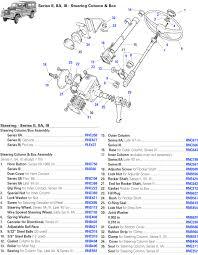series ii, iia, iii, steering column rovers north classic land Land Rover Series 3 Wiring Diagram series ii iii steering column & box land rover series 3 wiring diagram pdf