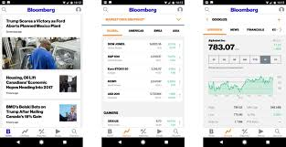 Level 2 Stock Quotes New Best Stock Market Quote Apps For Android Android Central