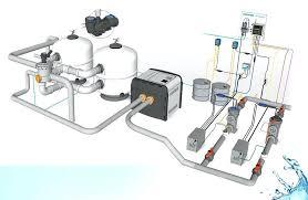 hayward pool pump diagram max series pool pump parts list hayward hayward pool pump diagram swimming pool plumbing diagram best of pool plumbing diagram wiring hayward pool pump diagram pool pump manual