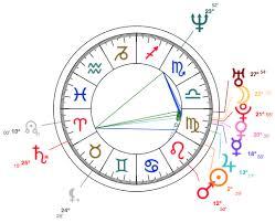 Virgo Astrology Chart Celebrity Stars Super Virgo Rachael Ray Astrology
