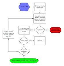 Toddler Chore Chart Template Kids Chore Chart Template Reward For Teachers Netris Co