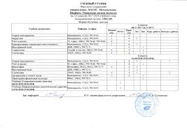 Факультеты институты information for extramural students УМЗ 101