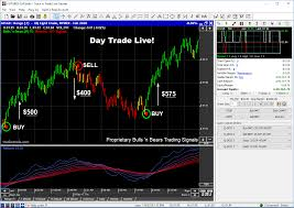 Live Charting Software Futures Trading Platform Track N Trade Futures Trading