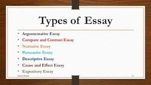 types of essay writing module types of essay matakuliah g writing iv tahun module types of essay matakuliah g writing iv tahun
