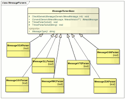 Special Open Source Resume Parser Downloads