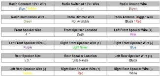 wiring diagram 2001 chrysler lhs radio wiring diagram 2004 2008 honda civic radio wiring diagram at 2010 Honda Civic Radio Wiring Diagram
