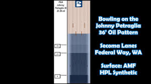 Pba Oil Patterns Mesmerizing Johnny Petraglia 48 PBA Oil Pattern Practice YouTube
