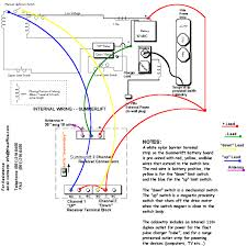 boat lift wiring diagram boat wiring diagrams online wiring diagram for boat lift motor the wiring diagram