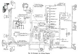 wiring diagram for cars plus wiring diagrams cars for alarm the general motors wiring diagrams at Wiring Schematic For Cars