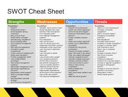 Swot Anaysis The Swot Analysis Cheat Sheet Is An Easy Tool For Students To Use
