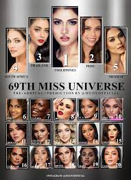 Miss Universe Online Voting - Home ...