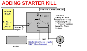 wiring diagrams for car alarms images volvo truck wiring car alarms galaxy 5000rs 2w galaxy 5000rs wiring schematics