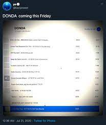 Donda' Tracklist Has A Song About Elon ...