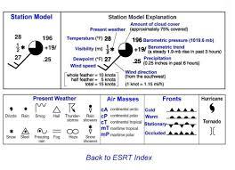 weather station model worksheet. weather station model worksheet