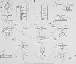 chevelle wiring harness images 1967 chevelle wiring diagram chevelle printable