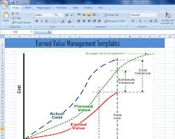 Earned Value Management Templates In Excel Xls Project
