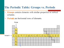 Lecture 2: Atoms and Elements - ppt video online download