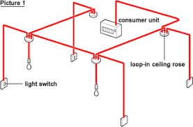 loop wiring diagram wiring diagram data loop wiring diagram instrumentation pin loop in junction box wiring diagram jpg on pinterest wiring loop lighting diagram loop wiring diagram