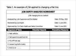 Job Hazard Analysis Worksheet Job Safety Analysis Format Template Sample Resume Job Analysis